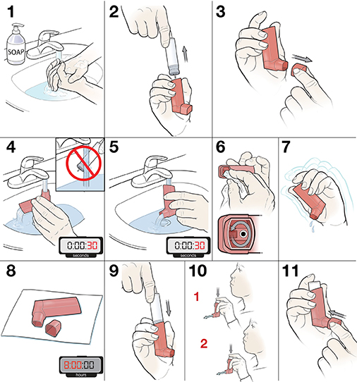 11 steps in cleaning a metered-dose inhaler.